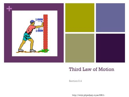 + Third Law of Motion Section 3.4  mec/graphics/law3_f1.gif.