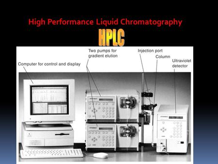 Gihan Gawish.Dr High Performance Liquid Chromatography.