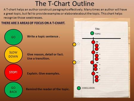 The T-Chart Outline A T-chart helps an author construct paragraphs effectively. Many times an author will have a great topic, but fail to provide examples.