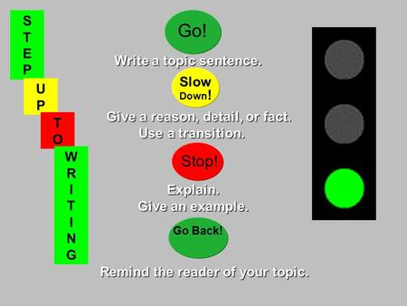STEPSTEP UPUP TOTO WRITINGWRITING Write a topic sentence. Go! Give a reason, detail, or fact. Use a transition. Give a reason, detail, or fact. Use a transition.
