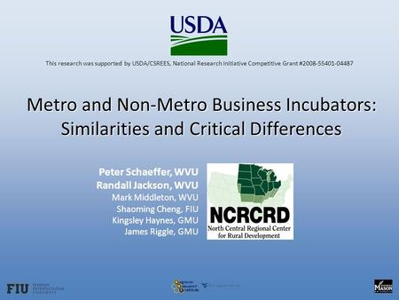 Metro and Non-Metro Business Incubators: Similarities and Critical Differences Peter Schaeffer, WVU Randall Jackson, WVU Mark Middleton, WVU Shaoming Cheng,