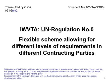 1 IWVTA: UN-Regulation No.0 Flexible scheme allowing for different levels of requirements in different Contracting Parties Transmitted by OICA Document.