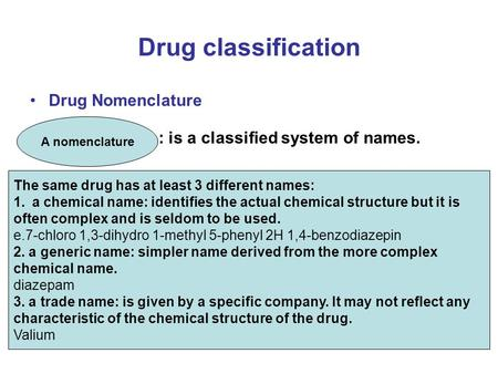 Drug classification Drug Nomenclature A nomenclature : is a classified system of names. The same drug has at least 3 different names: 1.a chemical name: