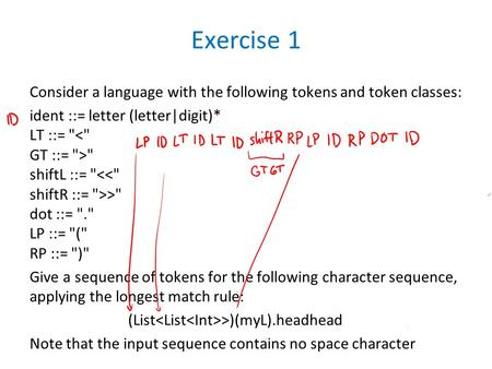 Exercise 1 Consider a language with the following tokens and token classes: ident ::= letter (letter|digit)* LT ::=   shiftL ::=  > dot ::= . LP.