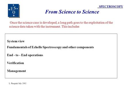 SPECTROSCOPY From Science to Science System view Fundamentals of Echelle Spectroscopy and other components End - to - End operations Verification Management.