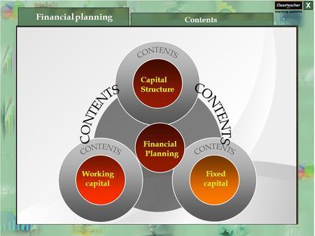Financial planning Contents Capital Structure Financial Planning