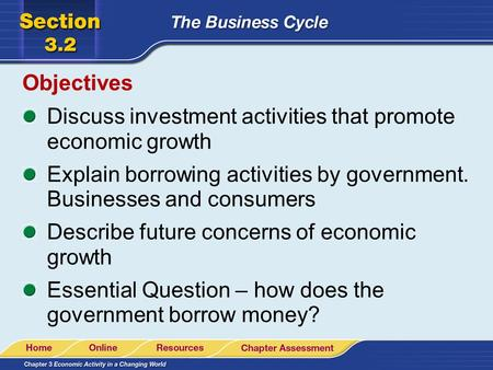 Objectives Discuss investment activities that promote economic growth Explain borrowing activities by government. Businesses and consumers Describe future.