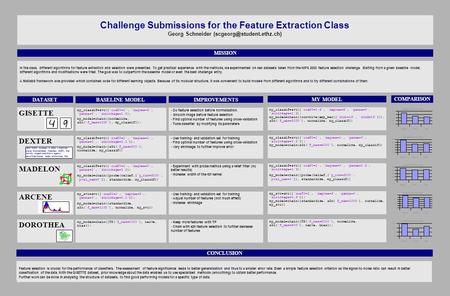 Challenge Submissions for the Feature Extraction Class Georg Schneider my_classif=svc({'coef0=1', 'degree=3', 'gamma=0', 'shrinkage=1'});