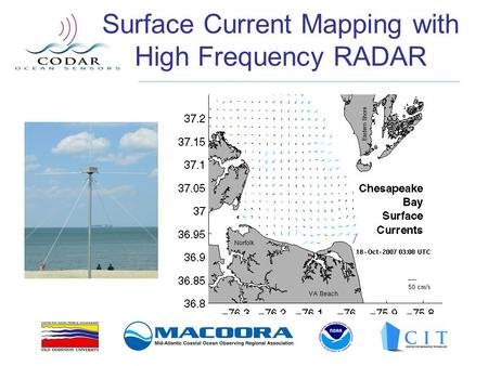 Surface Current Mapping with High Frequency RADAR.