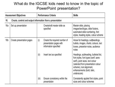 What do the IGCSE kids need to know in the topic of PowerPoint presentation?