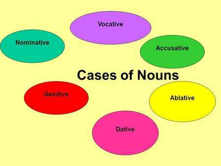 Cases of Nouns Nominative Accusative Genitive Dative Ablative Vocative.