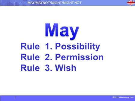 © 2011 wheresjenny.com Rule 1. Possibility Rule 2. Permission Rule 3. Wish MAY/MAYNOT/MIGHT/MIGHT NOT.