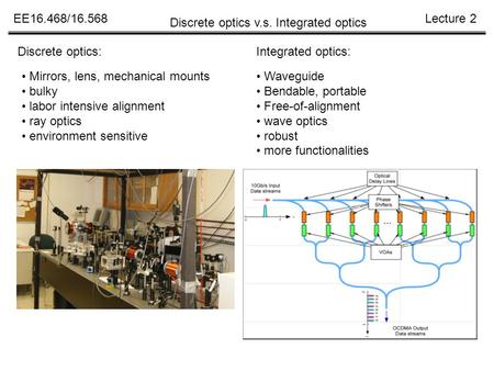 Discrete optics v.s. Integrated optics
