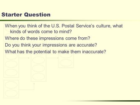 Starter Question When you think of the U.S. Postal Service's culture, what kinds of words come to mind? Where do these impressions come from? Do you think.
