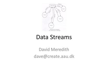 Data Streams David Meredith Source Chapter 19 of – Shiffman, D. (2008). Learning Processing. Morgan Kaufmann, Burlington, MA. ISBN: