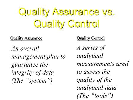 "Quality Assurance vs. Quality Control Quality Assurance An overall management plan to guarantee the integrity of data (The ""system"") Quality Control A."