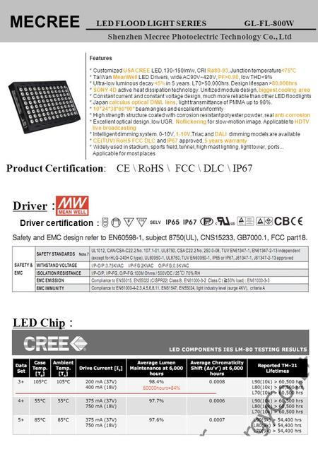 Driver certification : Product Certification: MECREE LED FLOOD LIGHT SERIES GL-FL-800W Shenzhen Mecree Photoelectric Technology Co., Ltd CE \ RoHS \ FCC.