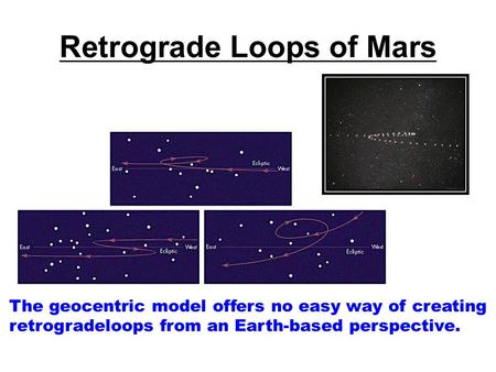 Retrograde Loops of Mars The geocentric model offers no easy way of creating retrogradeloops from an Earth-based perspective.