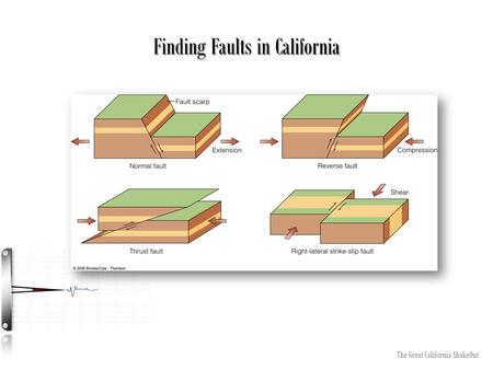 Finding Faults in California The Great California ShakeOut.