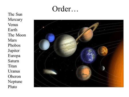 Order… The Sun Mercury Venus Earth The Moon Mars Phobos Jupiter Europa Saturn Titan Uranus Oberon Neptune Pluto.