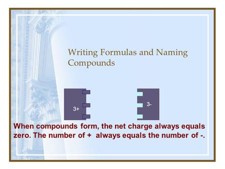 Writing Formulas and Naming Compounds When compounds form, the net charge always equals zero. The number of + always equals the number of -. 3+ 3-