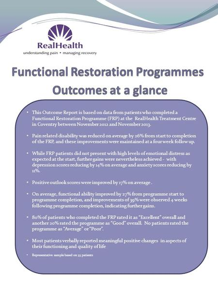 This Outcome Report is based on data from patients who completed a Functional Restoration Programme (FRP) at the RealHealth Treatment Centre in Coventry.
