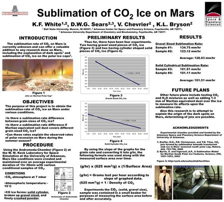 Sublimation of CO 2 Ice on Mars The sublimation rate of CO 2 on Mars is currently unknown and can offer a valuable addition to any research done on Mars,