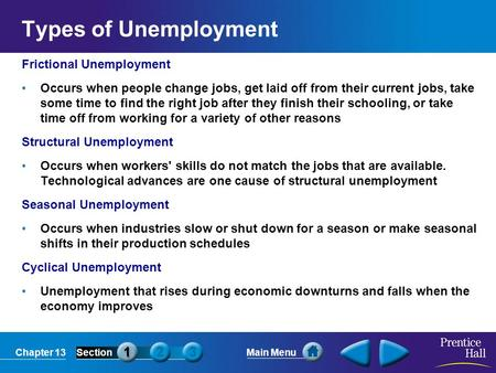 Types of Unemployment Frictional Unemployment