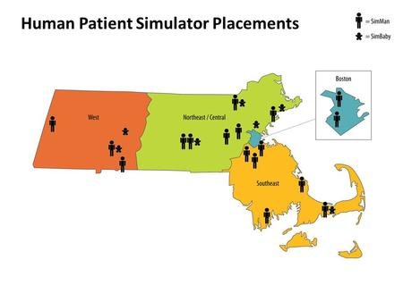 Human Patient Simulator Placements Location: Home Slide.