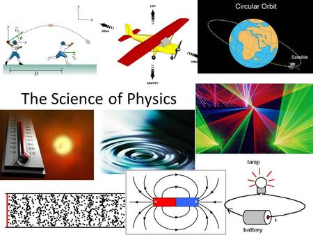 The Science of Physics What is Physics? Physics is one of the natural sciences: BiologyGeologyBotany ChemistryAstronomyPaleontology PhysicsZoology Physics.
