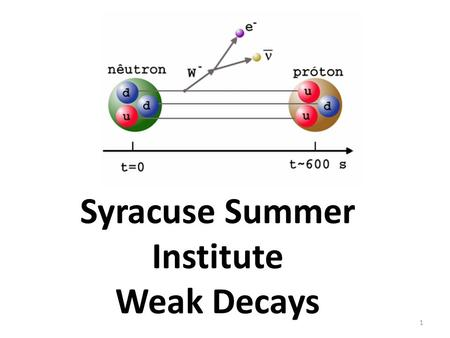 Syracuse Summer Institute Weak Decays 1. Weak Interactions and Decays It's an experimental fact that particles decay. The first place one usually encounters.
