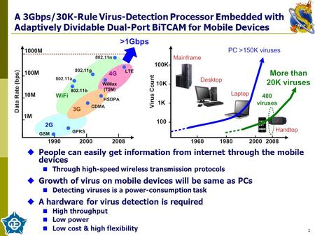 1 A 3Gbps/30K-Rule Virus-Detection Processor Embedded with Adaptively Dividable Dual-Port BiTCAM for Mobile Devices  People can easily get information.