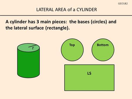 LATERAL AREA of a CYLINDER GEO182 A cylinder has 3 main pieces: the bases (circles) and the lateral surface (rectangle). TopBottom LS r.