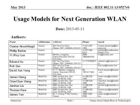 Doc.: IEEE 802.11-13/0527r0 Submission May 2013 Osama Aboul-Magd (Huawei Technologies)Slide 1 Usage Models for Next Generation WLAN Date: 2013-05-11 Authors: