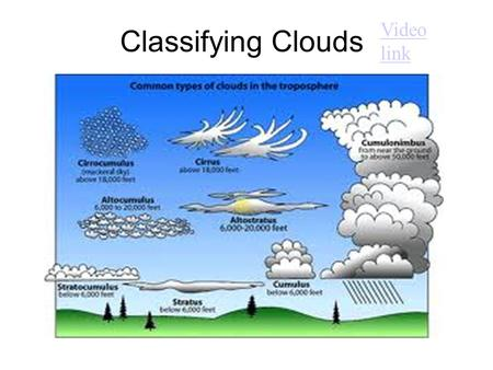 Classifying Clouds Video link. How do we classify clouds? Clouds are classified according to their height above ground and appearance (texture) from the.