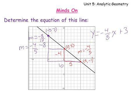 Unit 5: Analytic Geometry Determine the equation of this line: Minds On.