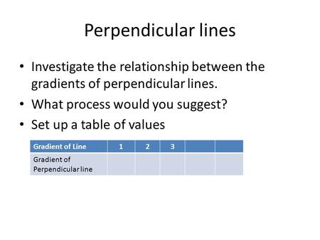 Perpendicular lines Investigate the relationship between the gradients of perpendicular lines. What process would you suggest? Set up a table of values.