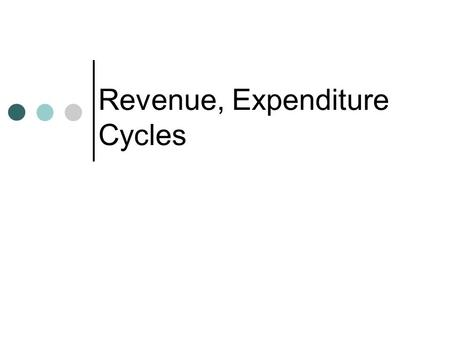 Revenue, Expenditure Cycles. Lecture 12-2 ©2003 Prentice Hall Business Publishing, Accounting Information Systems, 9/e, Romney/Steinbart Basic Subsystems.
