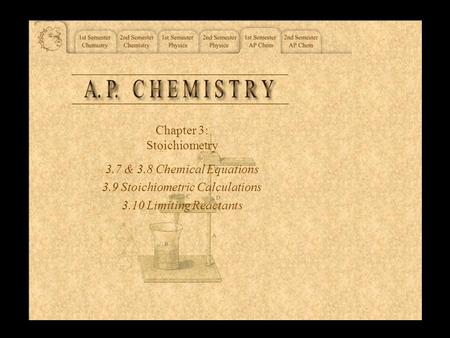 Chapter 3: Stoichiometry 3.7 & 3.8 Chemical Equations 3.9 Stoichiometric Calculations 3.10 Limiting Reactants.