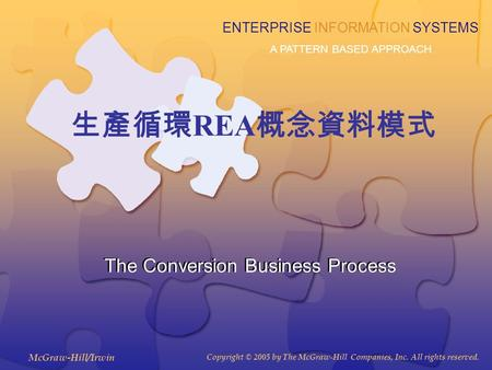 McGraw-Hill/Irwin Copyright © 2005 by The McGraw-Hill Companies, Inc. All rights reserved. ENTERPRISE INFORMATION SYSTEMS A PATTERN BASED APPROACH 生產循環.