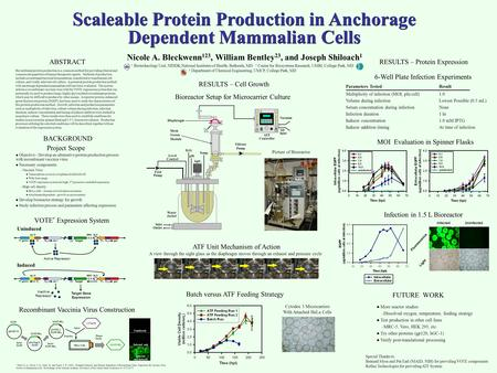 Scaleable Protein Production in Anchorage Dependent Mammalian Cells 1 Biotechnology Unit, NIDDK,National Institutes of Health, Bethesda, MD 2 Center for.