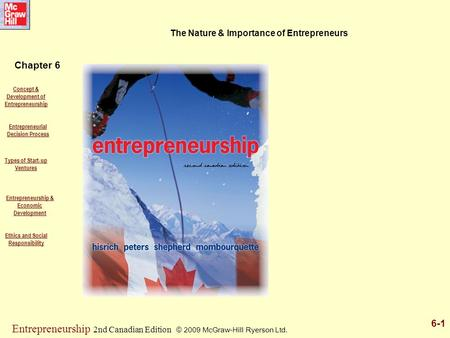 Chapter 6 Concept & Development of Entrepreneurship Entrepreneurial Decision Process Types of Start-up Ventures Entrepreneurship & Economic Development.