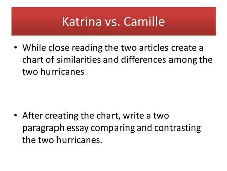 Katrina vs. Camille While close reading the two articles create a chart of similarities and differences among the two hurricanes After creating the chart,