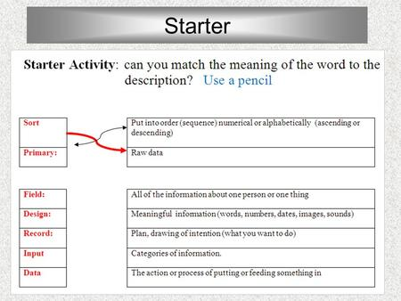 Starter. Designing a table Learning Objectives: Can you create a table of information? Steps to Success Can create the fields in a table Can sort information.