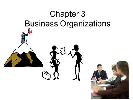 Chapter 3 Business Organizations. Sole Proprietorships A business owned and run by one person –Most common type of bus. org. –Generate least amount of.