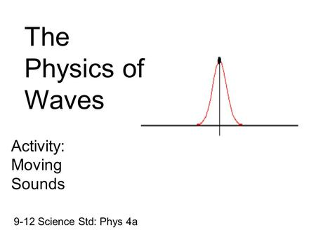 The Physics of Waves Activity: Moving Sounds 9-12 Science Std: Phys 4a.