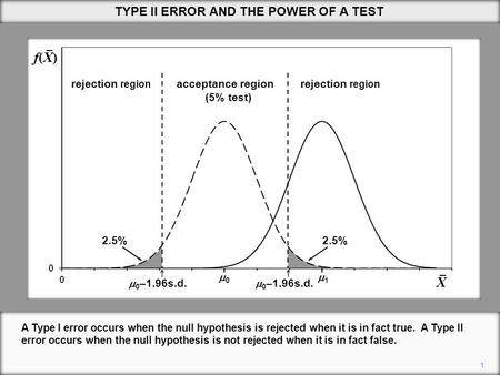 TYPE II ERROR AND THE POWER OF A TEST A Type I error occurs when the null hypothesis is rejected when it is in fact true. A Type II error occurs when the.