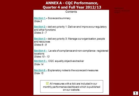 ANNEX A - CQC Performance, Quarter 4 and Full Year 2012/13 Contents Section 1 Section 1 – Scorecard summary Slide 2 Section 2 Section 2 – delivery priority.