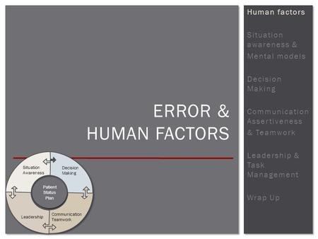 Human factors Situation awareness & Mental models Decision Making Communication Assertiveness & Teamwork Leadership & Task Management Wrap Up ERROR & HUMAN.