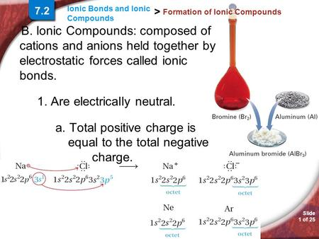 Slide 1 of 25 © Copyright Pearson Prentice Hall Ionic Bonds and Ionic Compounds > Formation of Ionic Compounds B. Ionic Compounds: composed of cations.